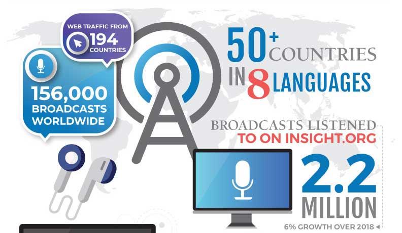 2020-Info-Broadcast